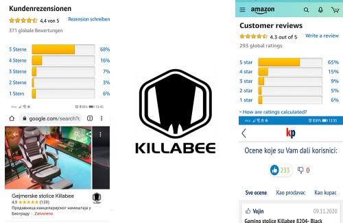 Iskustva i ocene kupaca Gejmerskih Stolica Killabee